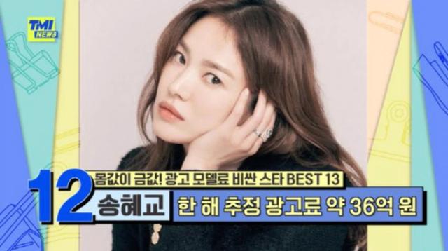 宋慧乔、韩国明星广告收入